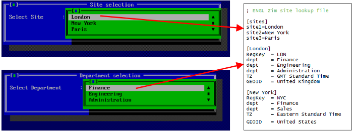 Figure 1: Deployment menus and corresponding look-up file