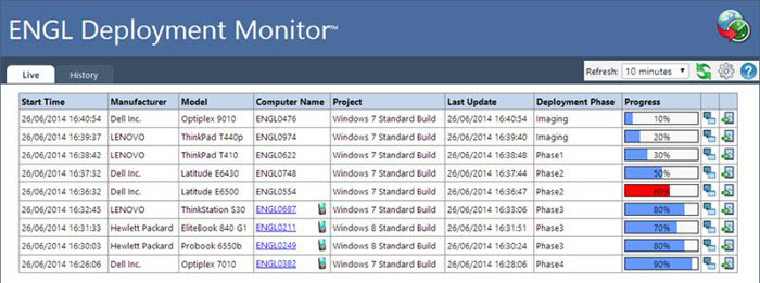 Figure 3: Deployment Monitor web console