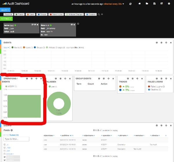 25-idm-4-IDM_audit-dashboard-example1