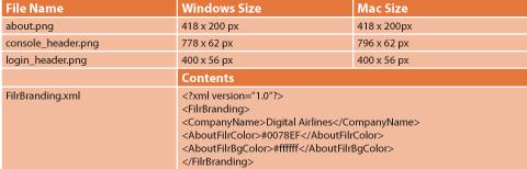 36-filr-brand-t2