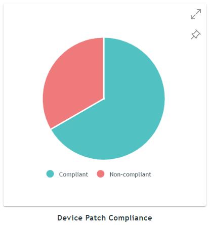 patchcompliance