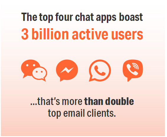 chat-app-usage