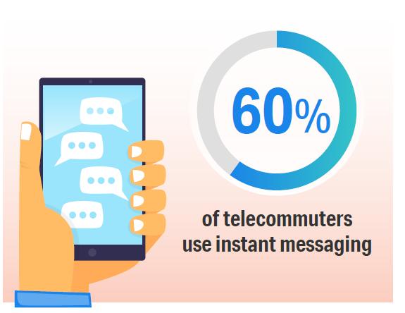 telecommuter-instant-messaging